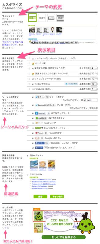 今更ですが、自分のブログにZenbanckとヒーマップを追加してみました!