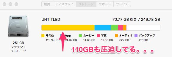 MacbookProの容量を「その他」が圧迫して来たのでクリーンインストールする事にしました!