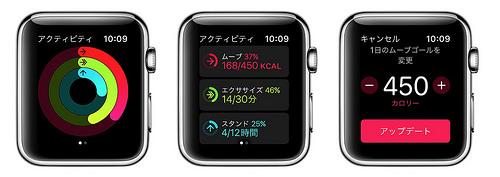 Apple Watchからのアドバイスを無視していませんか?